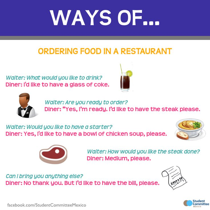 English For Waiters Pdf