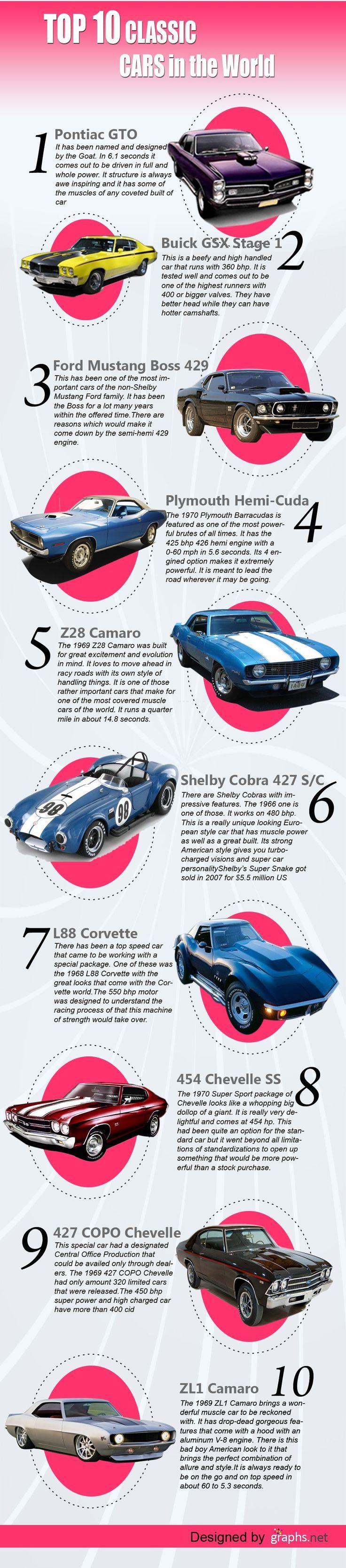 330 best images about Car Art on Pinterest