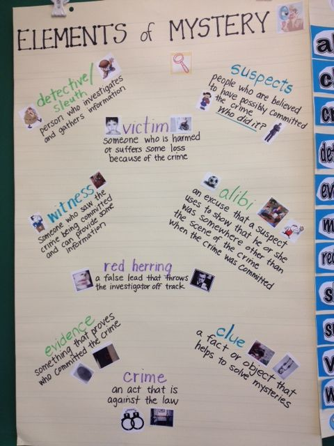 Anchor Chart: Mystery Vocabulary - these elements of a mystery would be great when I study mystery genre in third grade
