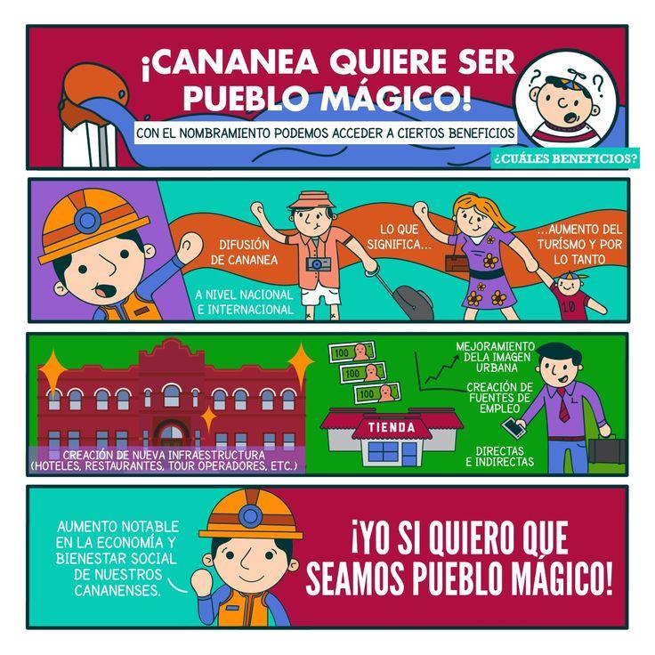 Infografía  Cananea Pro Pueblo Mágico