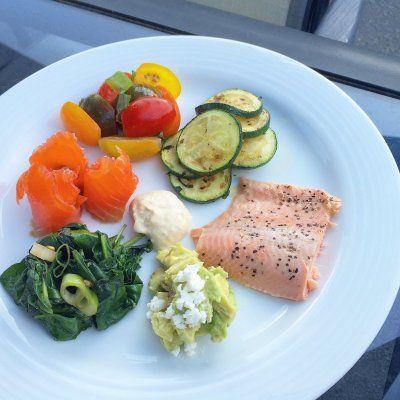 My day on a  plate - Kara Landau Travelling Dietitian