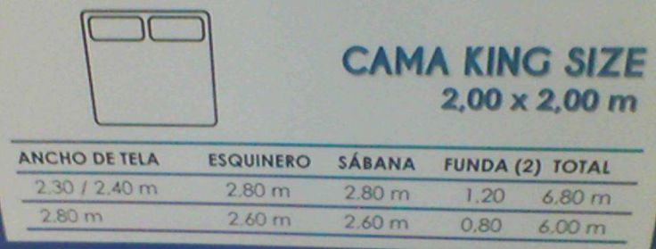 M s de 25 ideas incre bles sobre medidas king size en for Medidas de sabanas queen size