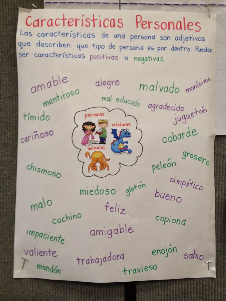 Character Traits, Anchor Charts in Spanish