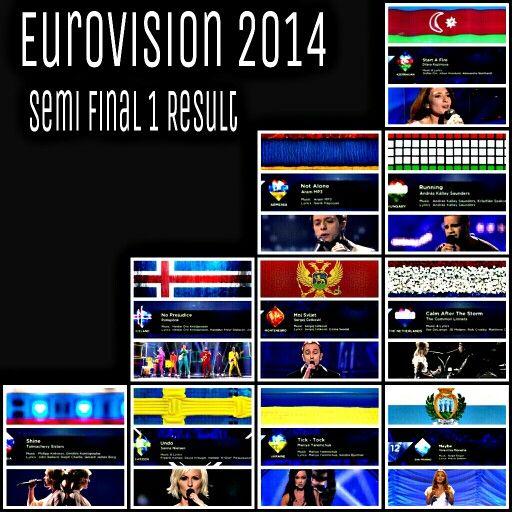 евровидение 2014 официальный сайт голосование