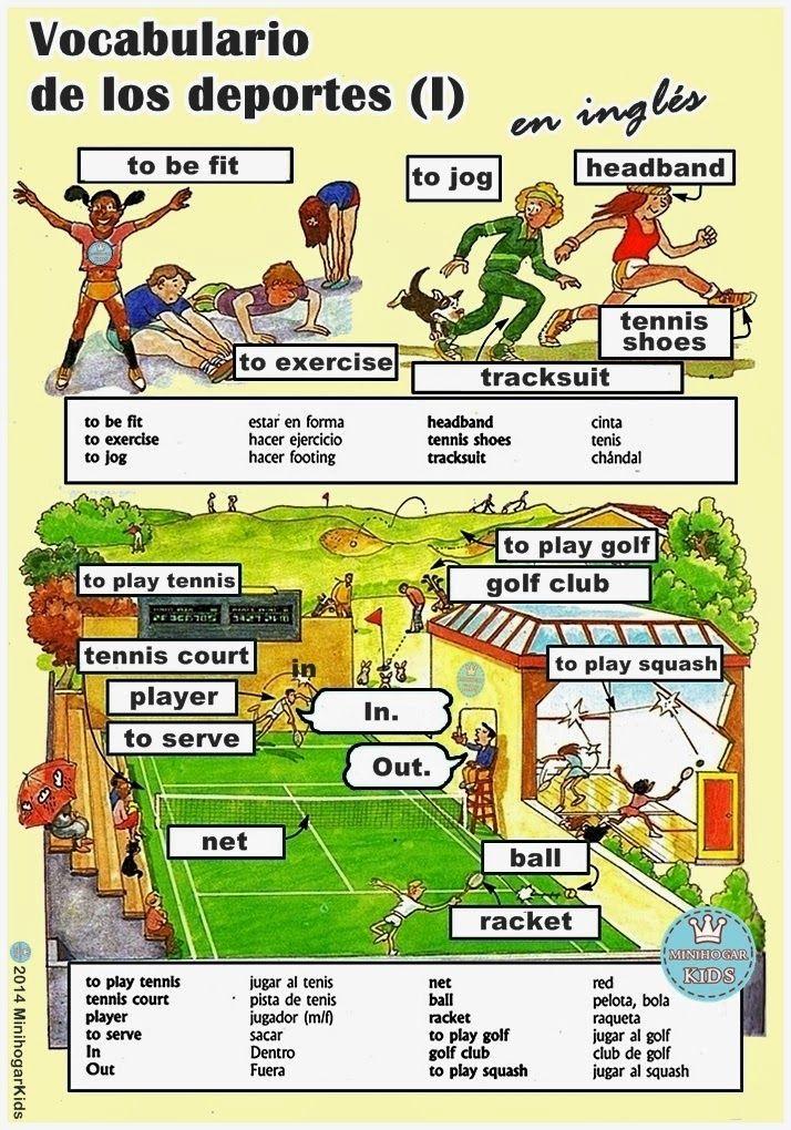 Esports en anglès