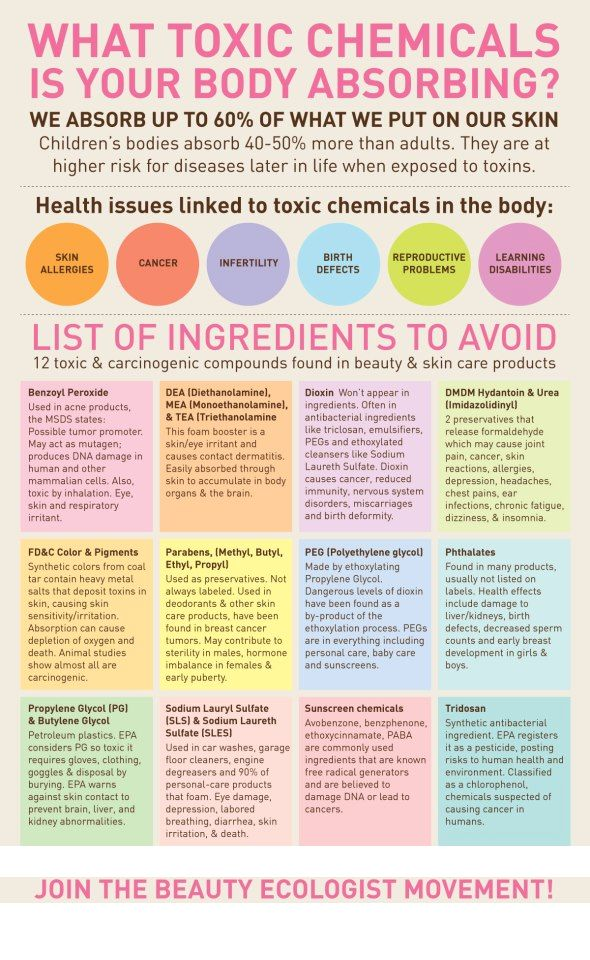 Chemicals to avoid.