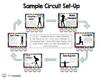 pe circuits exercise activity stations  circuit