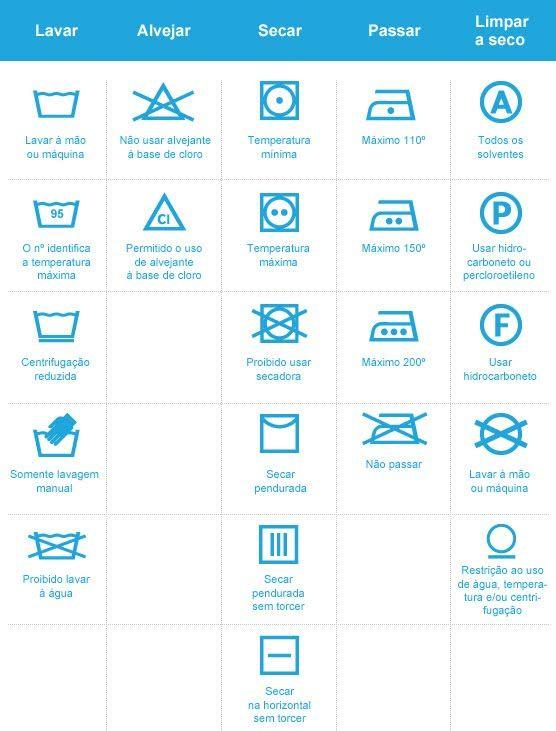 Entenda os símbolos das etiquetas                                                                                                                                                                                 Mais