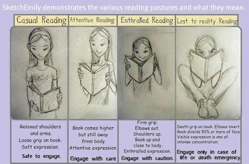"""Posturas al leer y niveles de lectura. """"Lectura casual, Lectura atenta, Lectura cautiva, Lectura fuera de la realidad"""" ¡¡¡  [Vía Blog uvejota a través de Book Patrol]"""