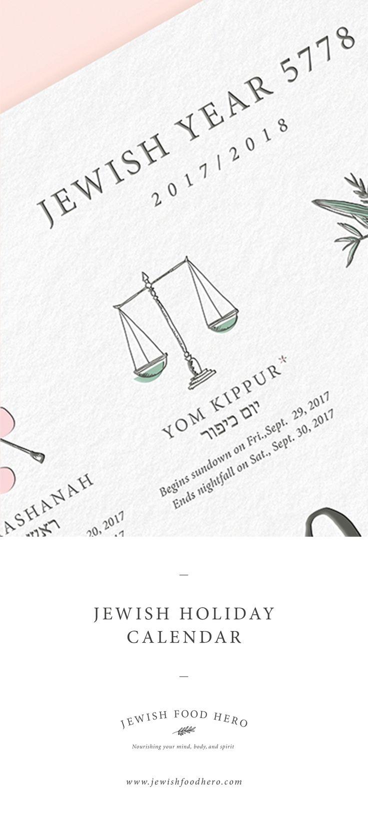 explanation of rosh hashanah and yom kippur