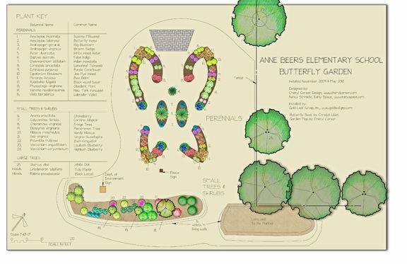 Outdoor Classroom Design Elementary School ~ Best garden decor images on pinterest signs