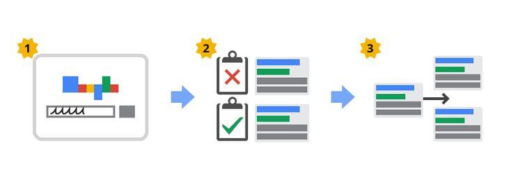 Google Reklam Açık Artırma Süreci : http://www.rekclick.com/google-reklam-acik-artirma-sureci/