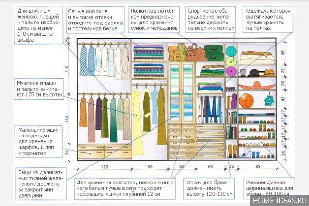 Встроенный шкаф купе своими руками: чертежи и схемы. Поэтапное описание процессов работы и видео мастер-класс.