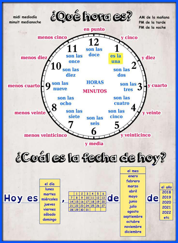 8dd2705c6cb4780f30ee4eac3d6d782e 13 best common spanish words images on pinterest learning spanish