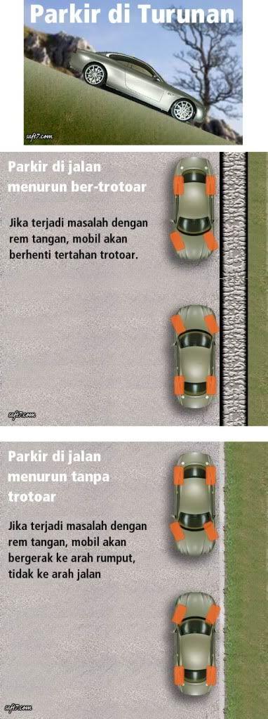 Parkir di Turunan_Kaskus - The Largest Indonesian Community