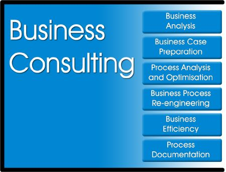 ofwat business planning consultation services