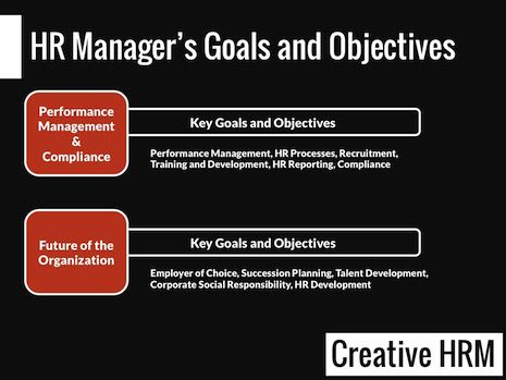 goals and objectives for a security managment organization An information security strategic plan can position an organization to mitigate, transfer, accept or avoid information risk related to people, processes and technologies.