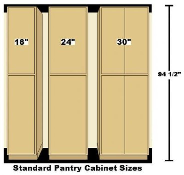 25+ Best Ideas About Tall Pantry Cabinet On Pinterest