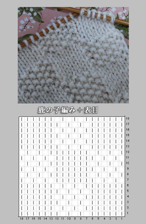 鹿の子編みと表目(1)の編み図と編み上がり作品