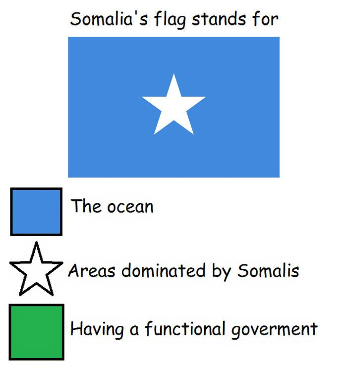Hilarious Meanings Of Flag Colors Of Different Countries Flag