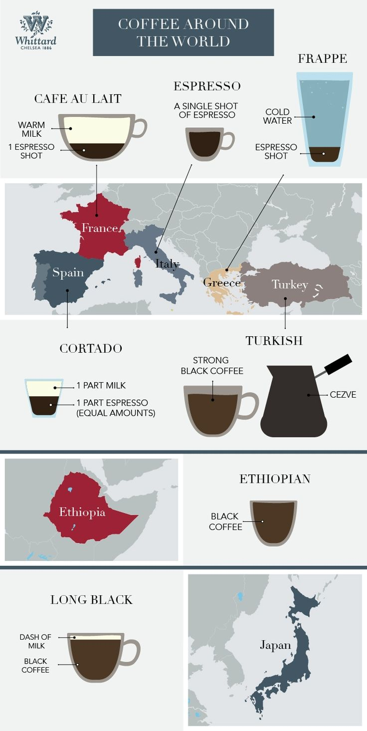 How is coffee served around the world? Here's our definitive guide to making your favorite coffees from across the globe #Whittard #Coffee #CoffeeTime #Travel #Espresso #Cortado #Bunna #TurkishCoffee #CafeAuLait #Frappe #LongBlack