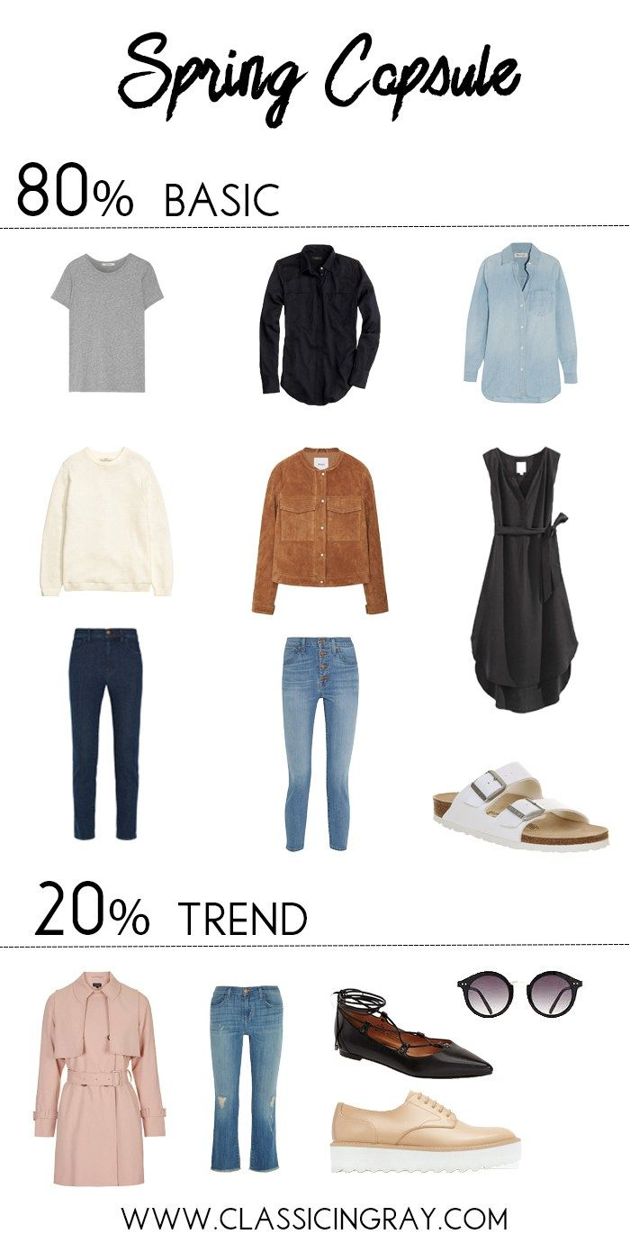 A visual guide to spring capsule wardrobes. How to use my simple 80/20 rule to mix classics with trends.