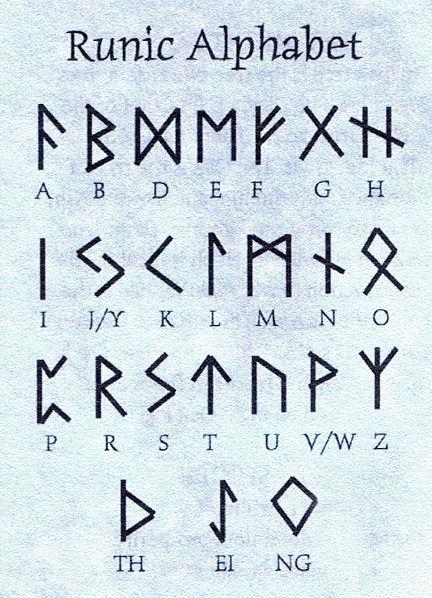 Símbolos Rúnicos
