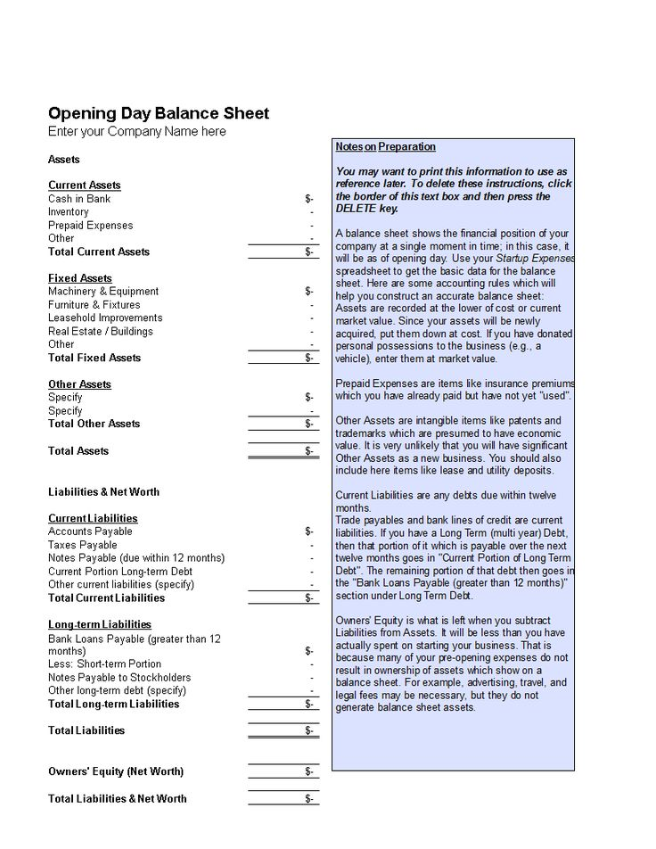 Opening Day Balance Sheet -