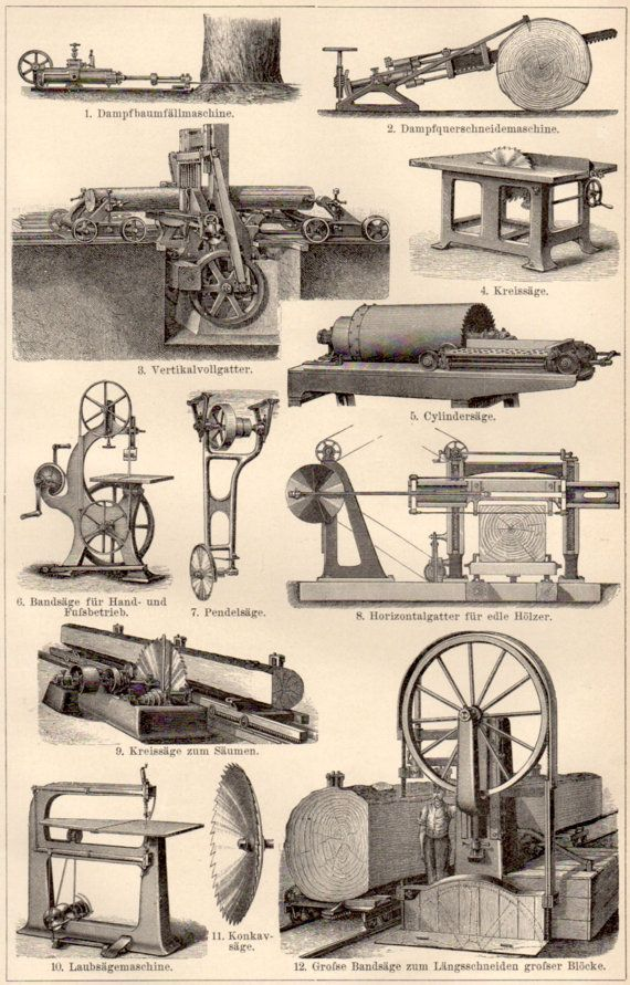 1898 Old Machinery Antique Print Vintage Lithograph
