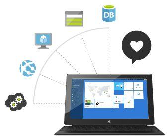 Crie sua conta gratuita hoje mesmo com o Microsoft Azure