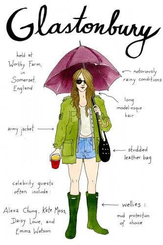 glastonbury 7 Music Festival Styles in Illustration Form