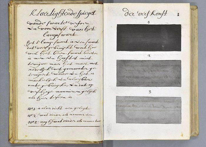 L'ancêtre du Pantone date de... 1692