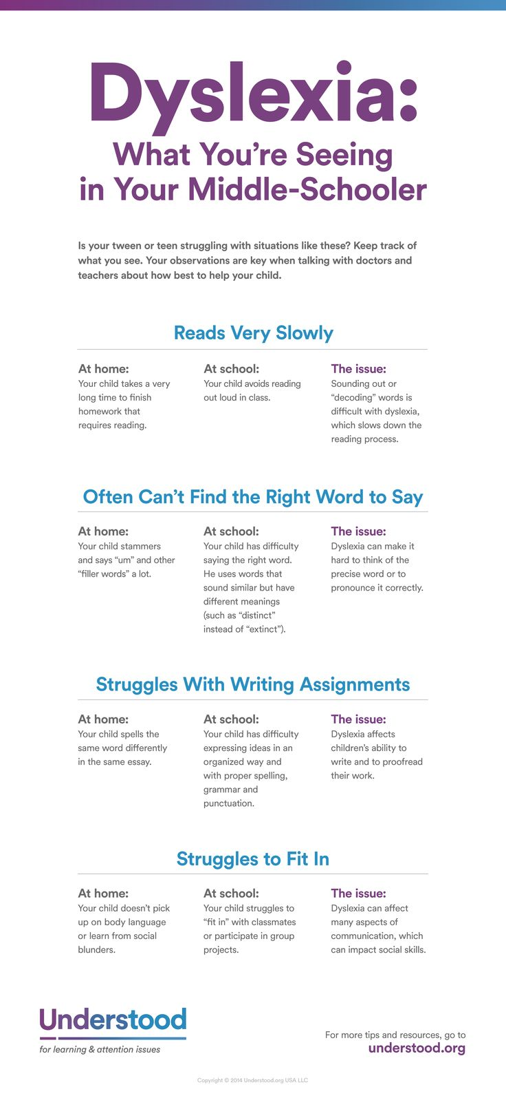 Graphic of Dyslexia: What you're seeing in your middle-schooler