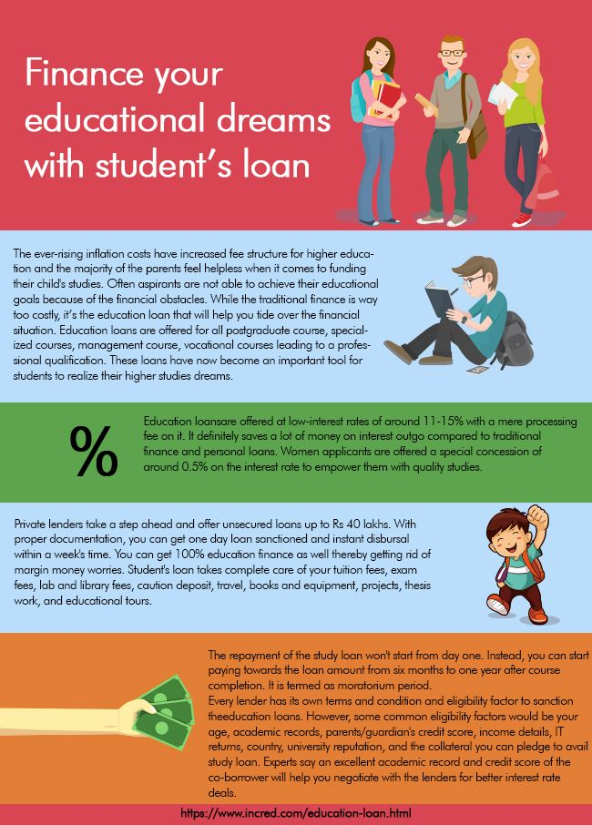 Finance Your Educational Dreams With Student S Loan Education Finance Loan
