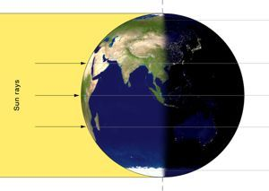 Everything you need to know :September Equinox 2012.In the Northern Hemisphere, the sun is rising later now, and nightfall comes sooner. The time of the autumn equinox is here, when the days are getting shorter, and day and night are approximately equal in length.