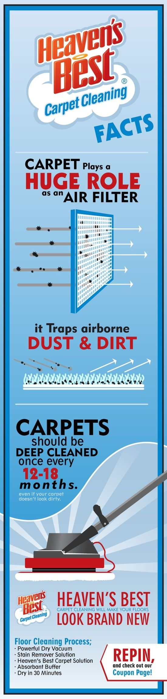 Clean Carpets Help To Keep The Air In Your Home