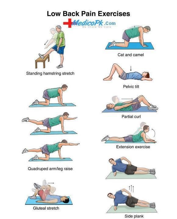 Ive been in physical therapy for my lower back arthritis for 6 weeks. It has done miracles for my back pain and balance. So I can avoid surgery for many years to come, hopefully. Here are some of the exercises I do daily. CurcuminPro - the highest know curcumin bioavailability on the market today. 15000 times more bioavailable than standard curcumin. Discount code for 10% discount NOPAIN. Enter NOPAIN for discount on the highest known bioavailable curcumin.