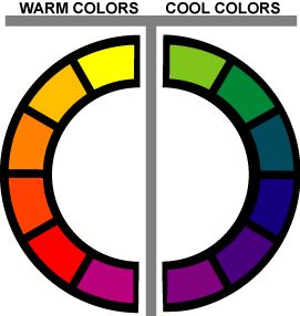 Here you can see the division of warm and cool colours. Warm colours are  the more