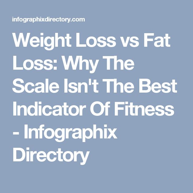 Weight Loss vs Fat Loss: Why The Scale Isn't The Best Indicator Of Fitness - Infographix Directory