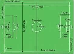 World Cup Soccer Field Dimensions Saferbrowser Image Search Results Soccer Field Football Pitch Football Field