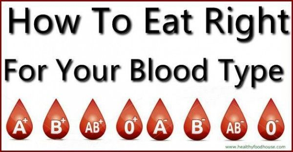 http://www.healthandhealthyliving.com/how-to-eat-right-for-your-blood-type/http://www.healthandhealthyliving.com/wp-content/uploads/2015/04/how-to-eat-right-for-your-blood-type.jpghttp://www.healthandhealthyliving.com/wp-content/uploads/2015/04/how-to-eat-right-for-your-blood-type-150x150.jpg2015-04-26T20:39:21+00:00Health TipsHealthy Foods – Benefits & Uses UserHealth And Healthy Living