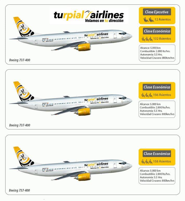 Airline Logo, Boeing Planes