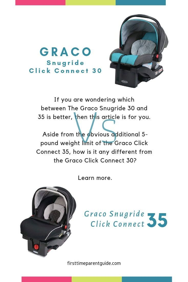 If You Are Wondering Which Between The Graco Snugride 30 And 35 Is