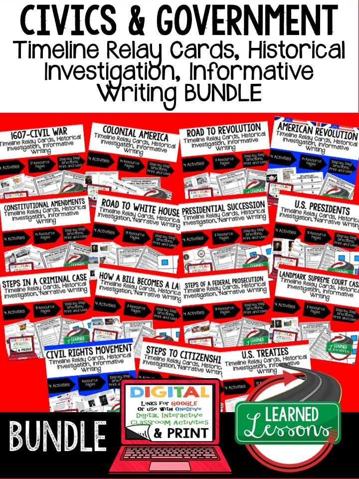 Civics Timelines, Civics Sequencing, Civics Digital Interactive Activities, Google Classroom, US Facts and Symbols, Background of Government, Constitution, Legislative Branch, Executive Branch, Judicial Branch, Constitutional Rights, Freedoms, American Law, Citizenship, Politics, Voting, Elections, International Relations