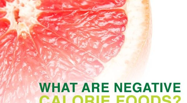 Negative Calorie Foods: 55 Negative Calorie Foods Chart & List