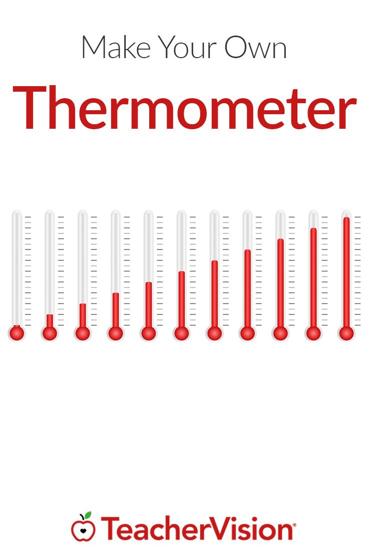 The first thing most people notice about weather is the temperature! This fun, hands-on science activity will show students in grades 3, 4 and 5 how to make a thermometer of their own.