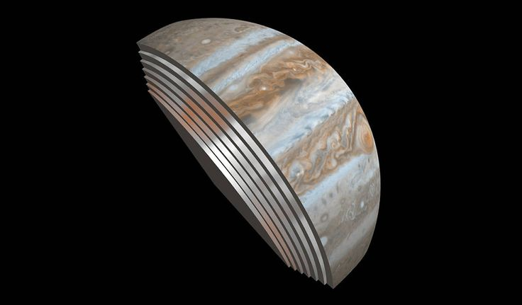This composite image depicts Jupiter's cloud formations as seen through the eyes of Juno's Microwave Radiometer (MWR) instrument as compared to the top layer, a Cassini Imaging Science Subsystem image of the planet. The MWR can see a couple of hundred miles (kilometers) into Jupiter's atmosphere with its largest antenna. The belts and bands visible on the surface are also visible in modified form in each layer below. Credits: NASA/JPL-Caltech/SwRI/GSFC