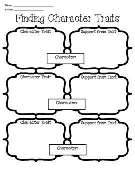 Character Traits Graphic Organizer -- Common Core Aligned --great resource that requires the students to add support from the text which holds them accountable for their responses!
