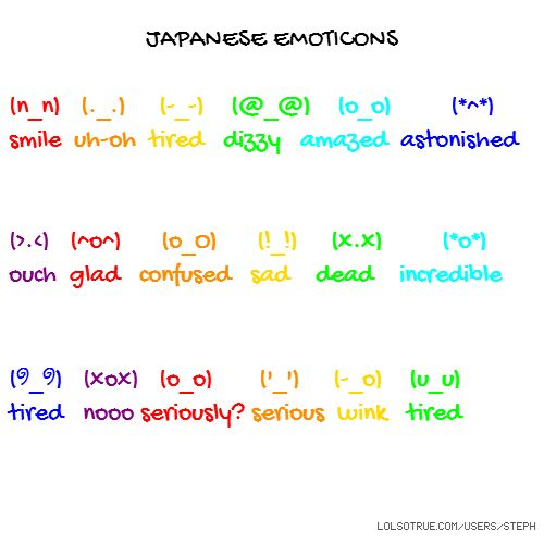 how to say tired in japanese