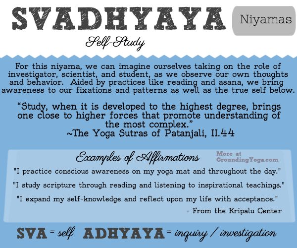 Niyama: Svadhyaya